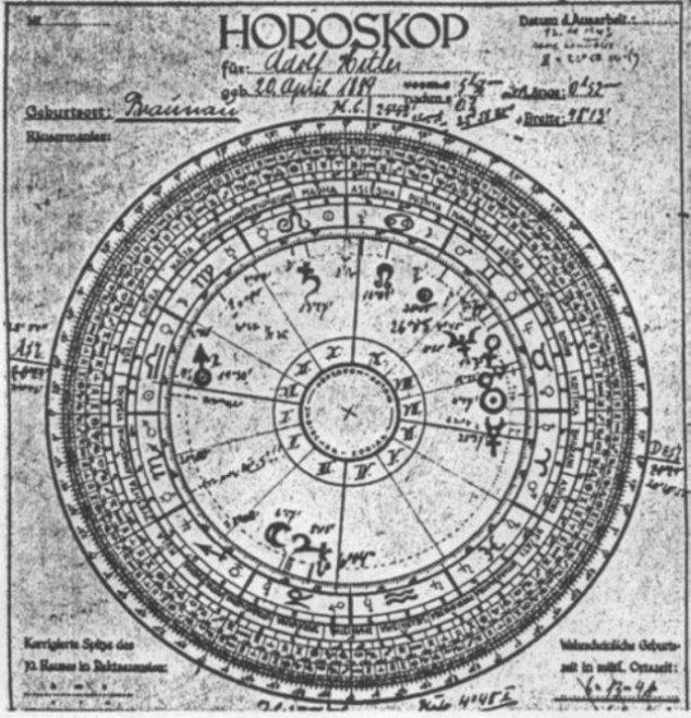 Na přání nacistických pohlavárů sestavil Wulff také Hitlerův horoskop. Co z něj vyčetl?