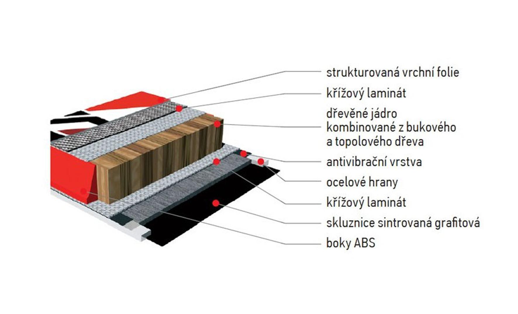 3) sporten-ahv-rc-tyrolia-power-11d