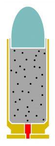 Náboj se skládá z projektilu (1), nábojnice (2), zápalky (3) a výmetné náplně (4).