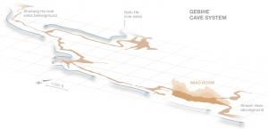 Celý jeskynní systém je vlastně podzemním řečištěm dvou různých toků, který se po celých 600 milionů let navíc nacházel pod hladinou moře.
